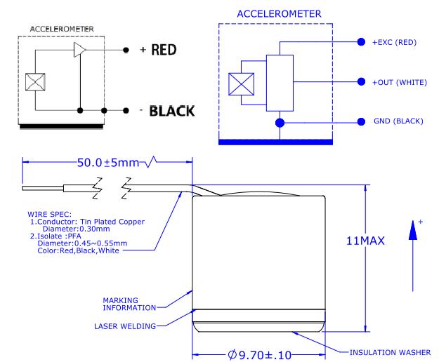 oem<a href=http://senshk.com/products/2/index.html target=_blank class=infotextkey><a href=http://senshk.com/products/2/index.html target=_blank class=infotextkey>加速度传感器</a></a>,oem振动传感器
